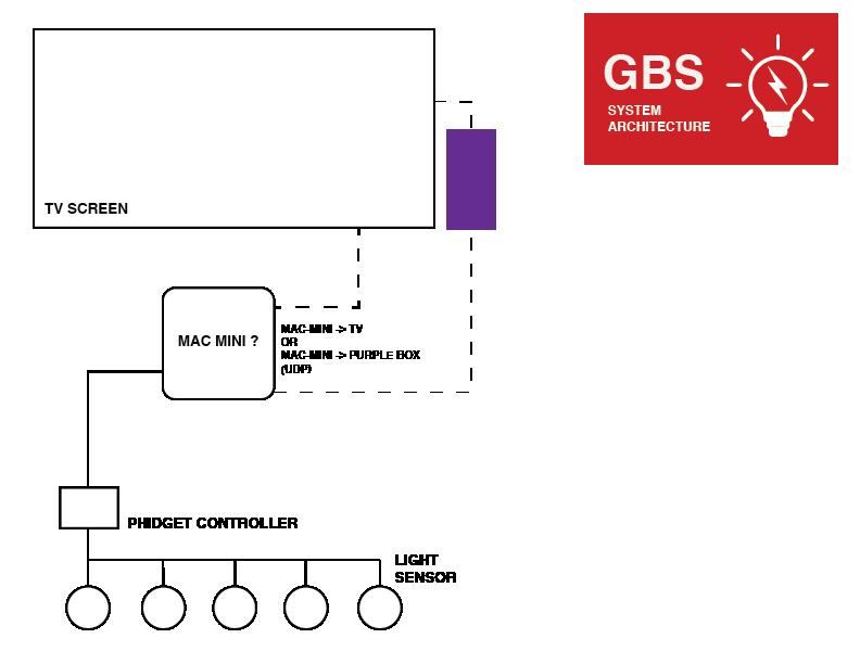 GBS-1.png