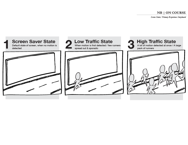 04-Screen-State-Storyboard.png