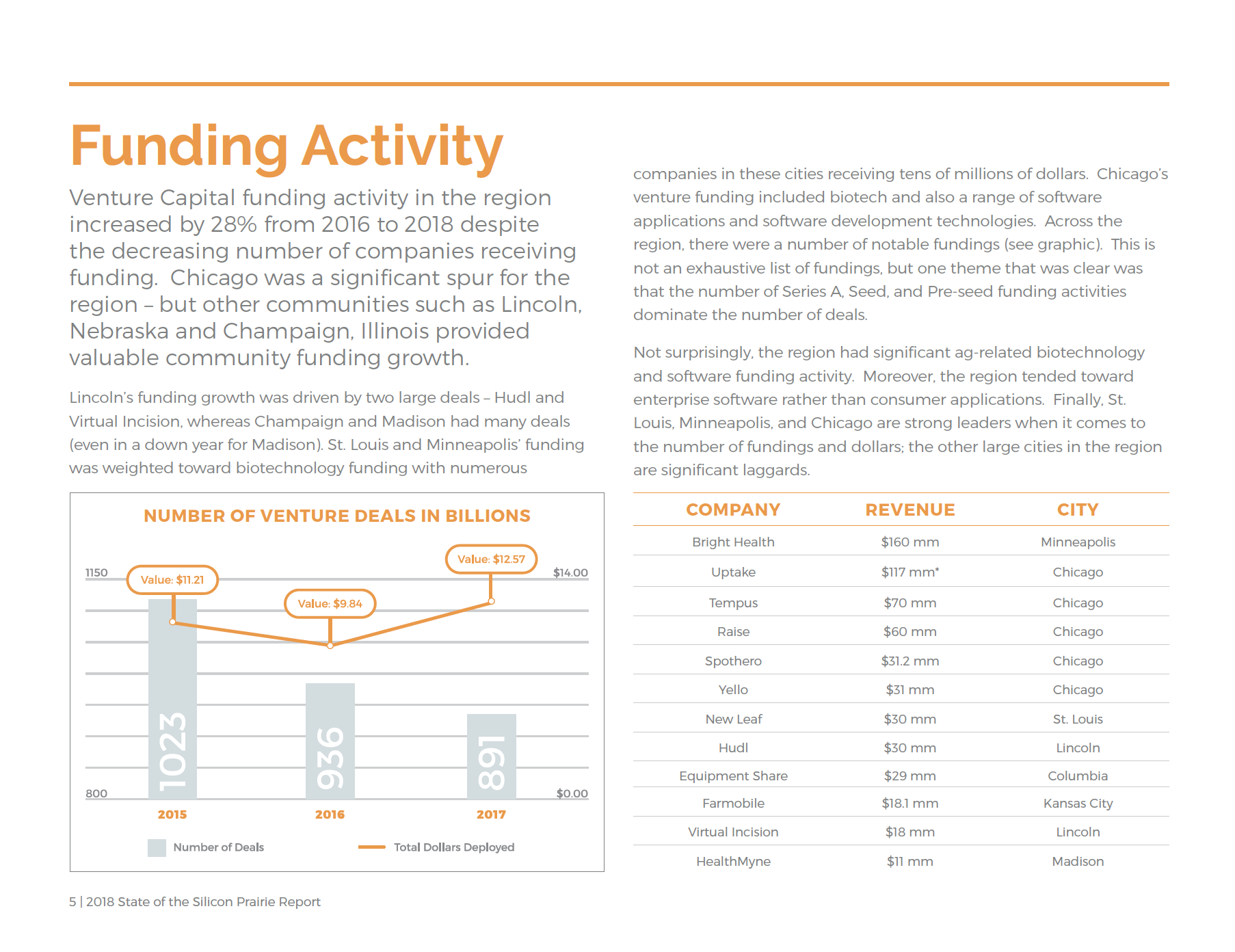 spn-report-funding-activity.png