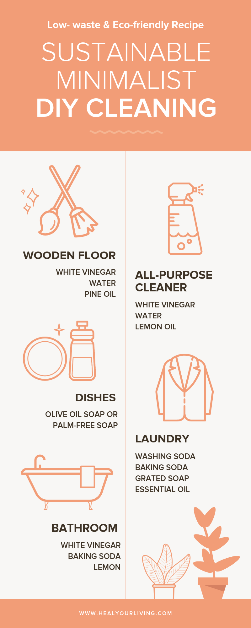 sustainable minimalist eco-friendly chemical-free cleaning products diy homemade recipe.png