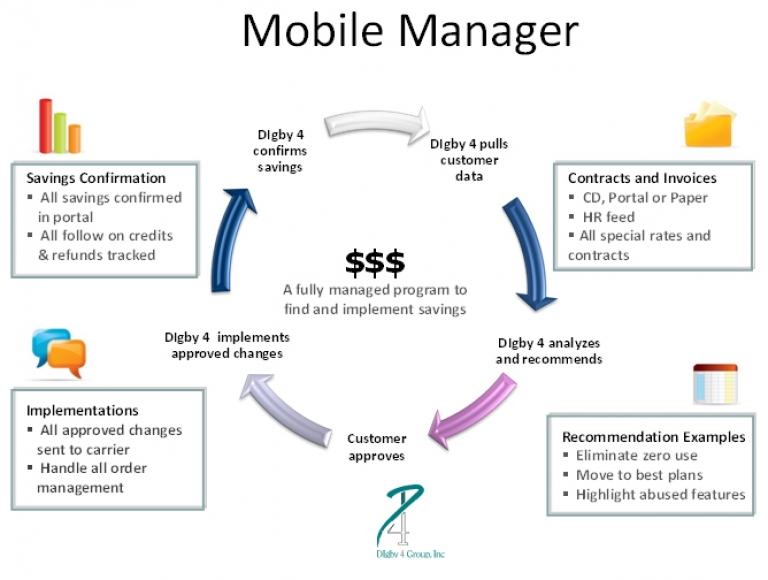 mobilemanager.jpg