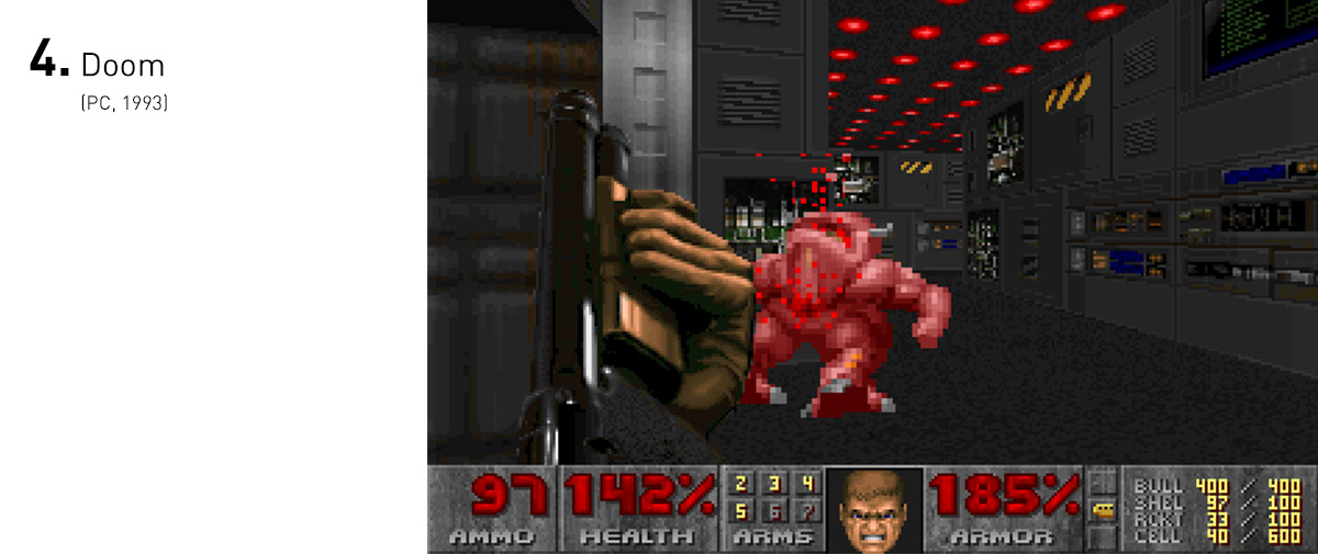 Responsável por aperfeiçoar as mecânicas e visuais dos shooters em primeira pessoa da época, Doom acabou tornando-os o que havia de mais moderno, intenso e violento nos videogames.