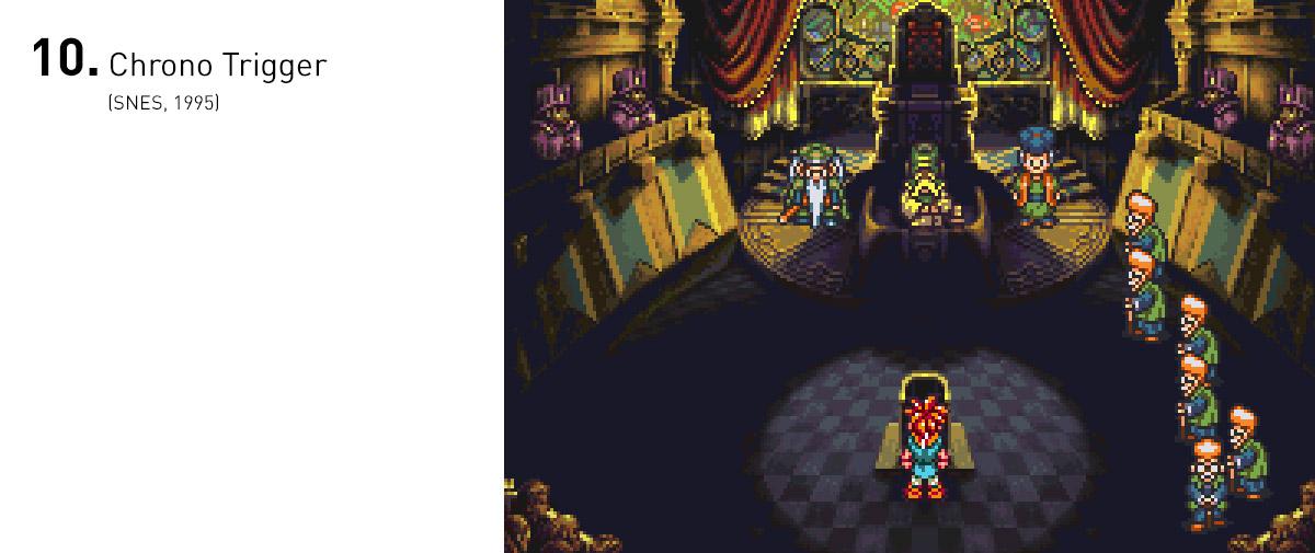 Tudo em Chrono Trigger se destaca em relação aos outros RPGs da época. Sua trama megalomaníaca, que se moldava conforme as escolhas do jogador, seus visuais e melodias lindíssimas, suas batalhas repletas de possibilidades... tudo em Chrono Trigger era surpreendente.
