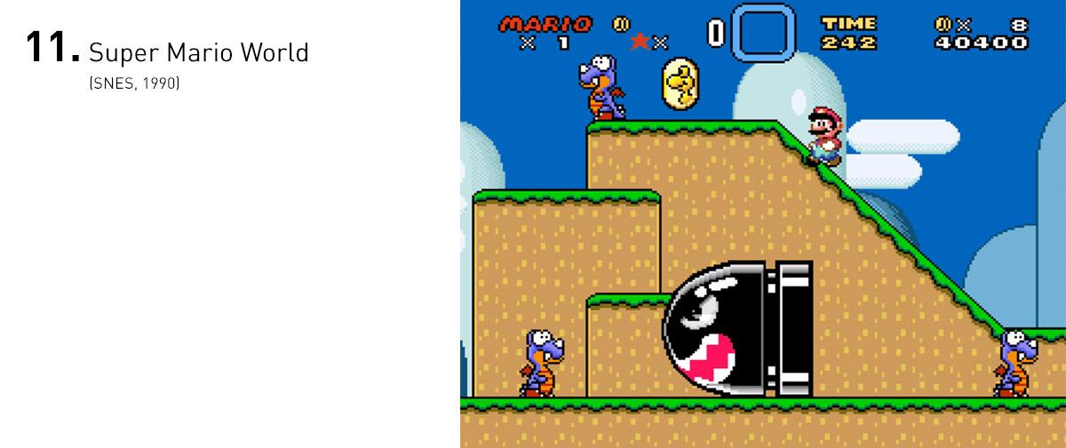 Super Mario World aperfeiçoou as mecânicas de plataforma, apresentando tantas possibilidades, em mundos tão distintos, que aos nossos olhos infantis, parecia simplesmente infinito.