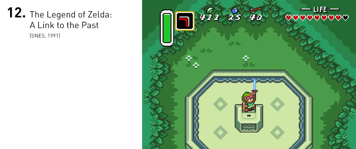 Poucos jogos da geração 16-bit despertaram uma sensação tão boa de descoberta como A Link to the Past, com seu mundo de grandes proporções, progressão não-linear e um trabalho visual e sonoro impactante para a época.