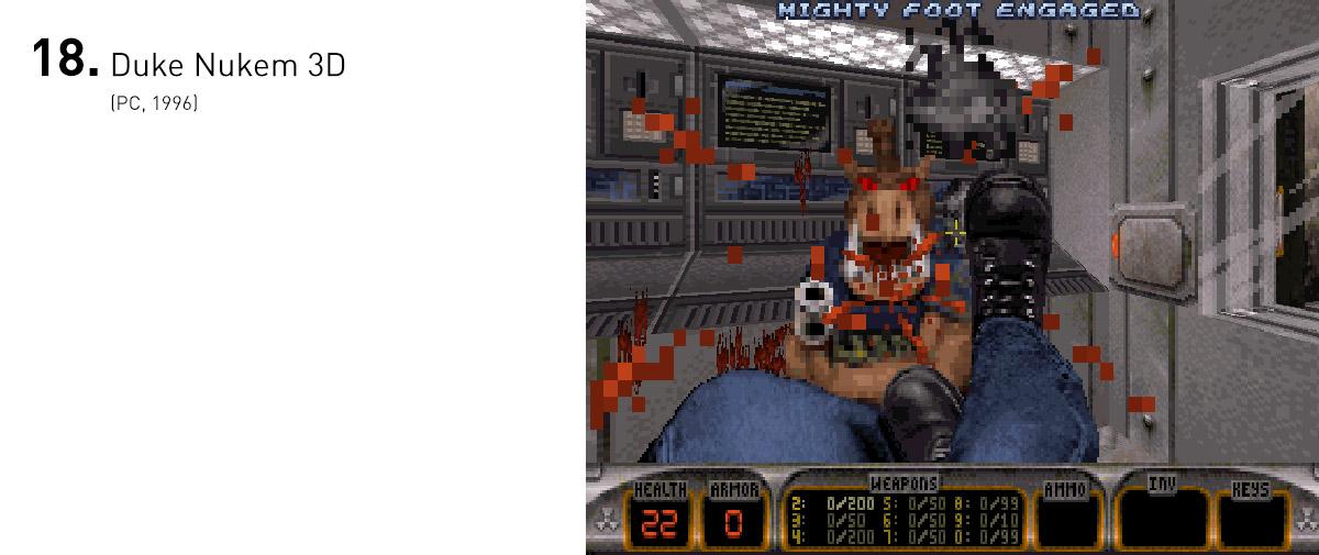 Apesar do machismo gritante disfarçado de paródia, Duke Nukem 3D aprimorou profundamente as mecânicas de jogos de tiro em primeira pessoa, ajudando a moldar o gênero que viria a se tornar um dos mais populares das próximas décadas.