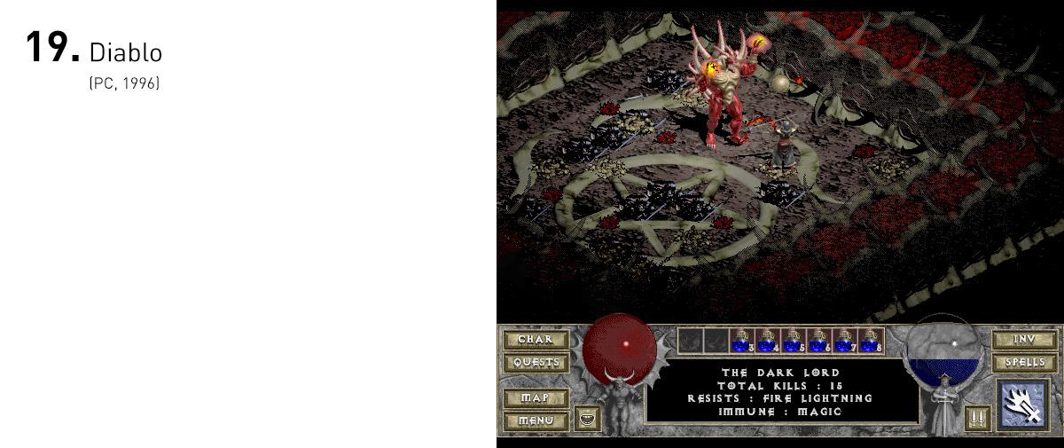 Ao se focar no imediatismo da ação sem deixar de lado a profundidade lógica dos RPGs, dando ao jogador uma enorme liberdade de escolhas na construção de seus personagens, Diablo foi tão aclamado e popular que deu origem a um novo estilo de jogo.