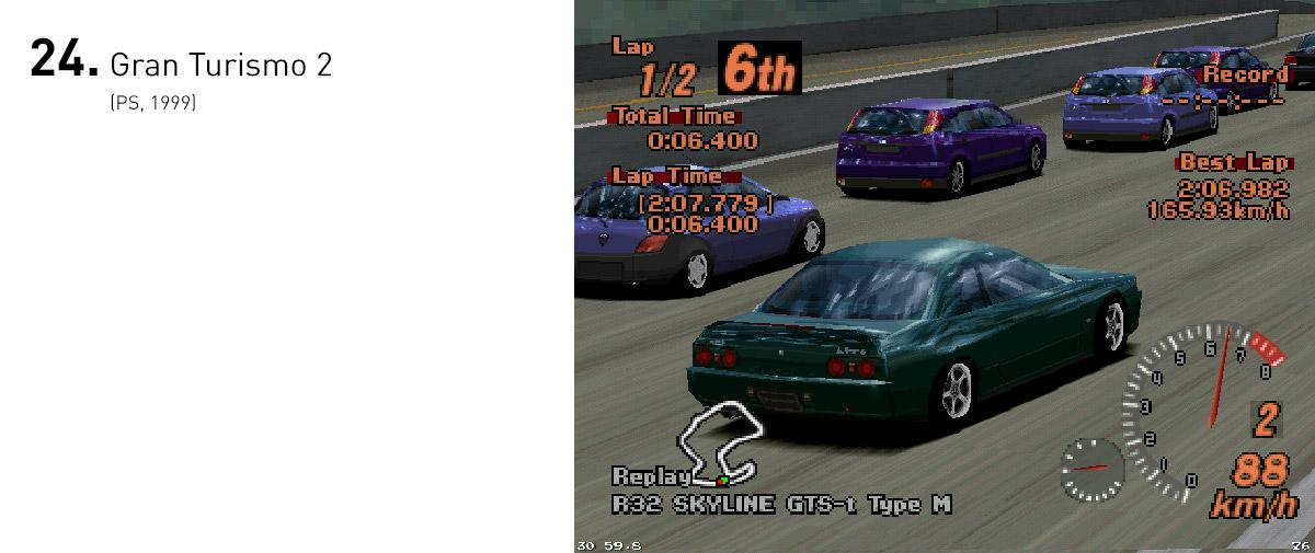 Gran Turismo 2 fez milagres com o processamento do PlayStation. Além de ter sido um dos jogos mais bonitos da geração 32-bit, foi amplamente elogiado pelo realismo de sua simulação automobilística.
