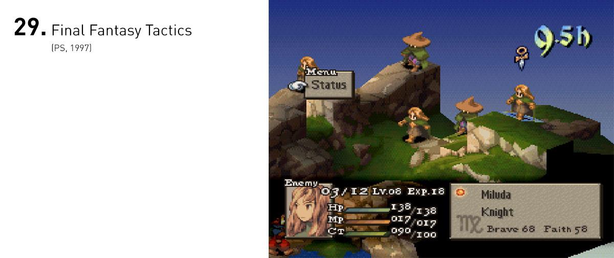 Ao dar uma abordagem estratégica às histórias dramáticas do universo Final Fantasy e o que havia de melhor em suas mecânicas de RPG, Final Fantasy Tactics se tornou um clássico instantâneo no PlayStation.