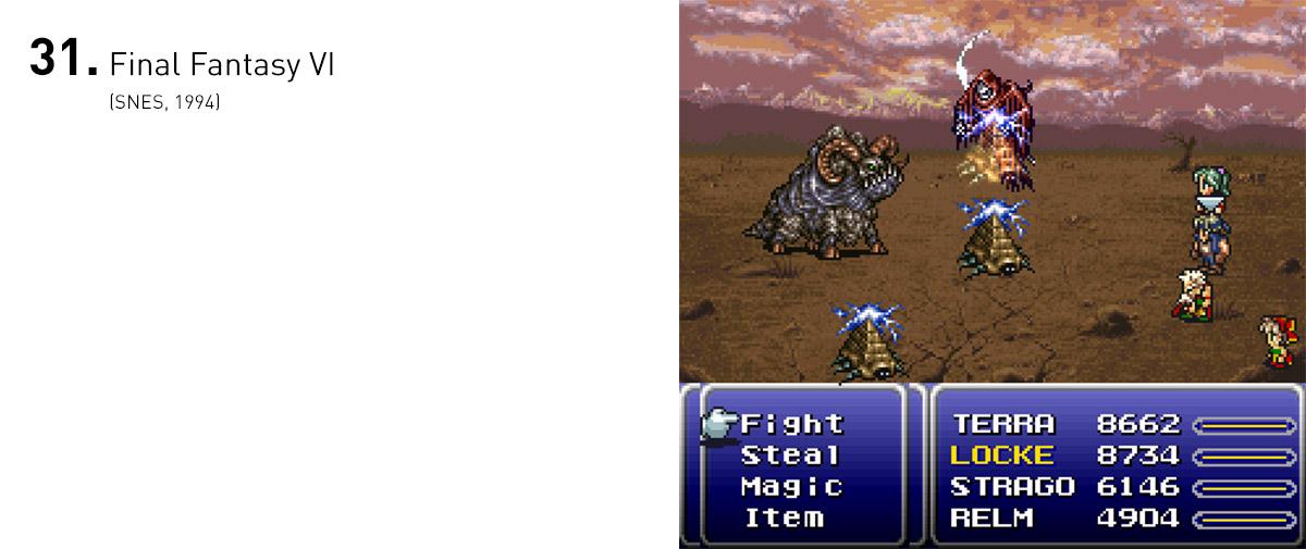 Ambientado em um mundo em ascensão industrial, Final Fantasy VI trouxe um roteiro profundo, cheio de reviravoltas chocantes, e uma enorme variedade de personagens únicos.