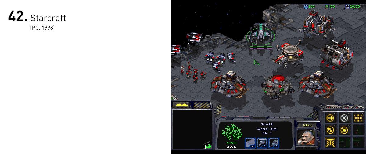 Com três facções distintas, que se diferenciavam profundamente entre si, e missões variadíssimas, Starcraft constantemente exigia que o jogador pensasse em novas estratégias. Seu modo multiplayer foi tão inovador que ganhou torneios oficiais televisionados na Coreia do Sul.