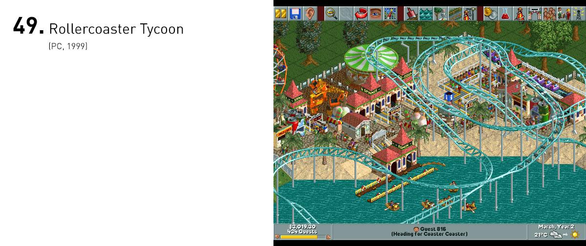 Não bastasse o capricho como trabalha com a temática de parques de diversões, Rollercoaster Tycoon surpreende por seu grau de complexidade e variedade, sem que isso intimide o jogador a soltar sua imaginação em suas construções.
