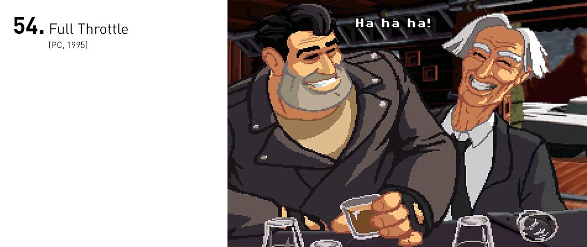 Com sua trama mais madura em relação a títulos anteriores da LucasArts, um suspense envolvendo uma gangue de motociclistas e segredos corporativos, Full Throttle foi um dos aventures mais originais da década.