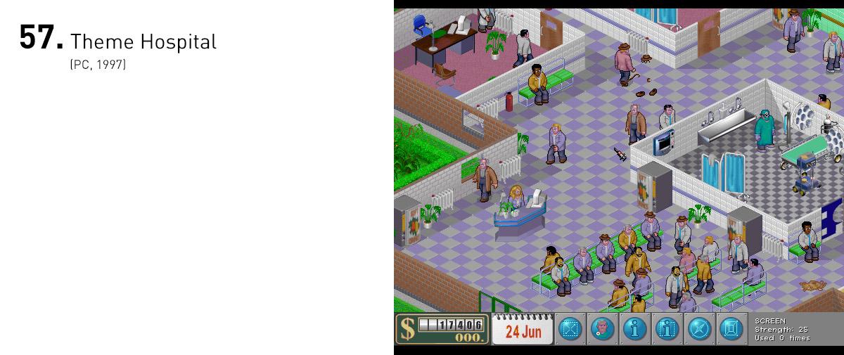 Ao injetar uma grande dose de criatividade e humor no gênero de gerenciamento, Theme Hospital se tornou um dos jogos mais charmosos e bem elaborados da categoria.