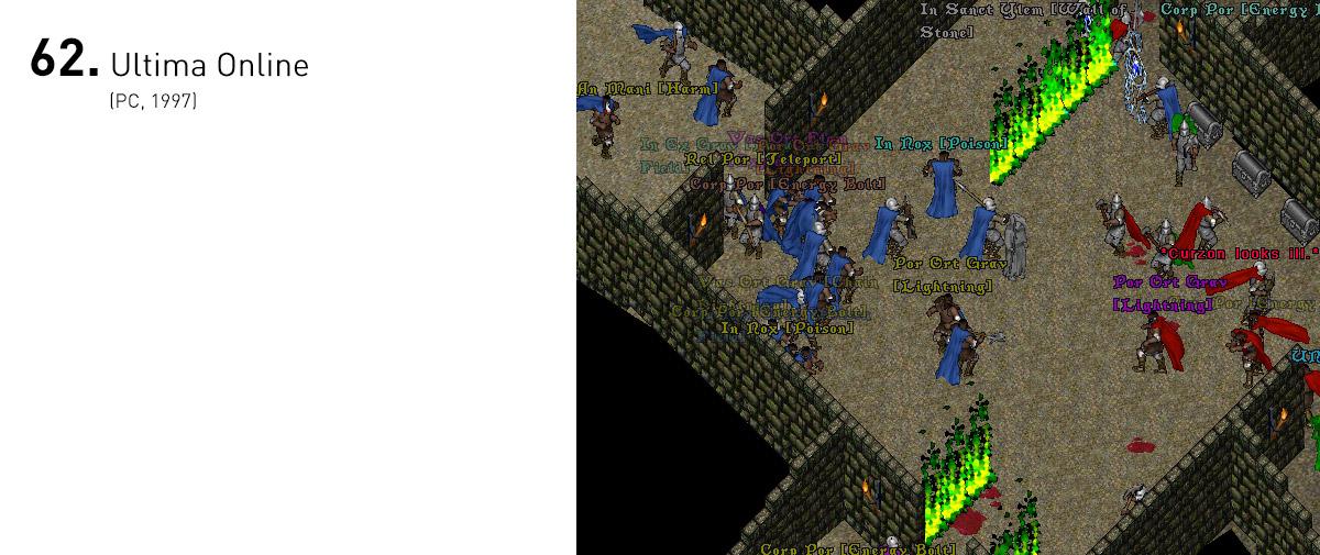 Primeiro grande RPG multiplayer massivo online, sua importância é tão grande que até hoje é jogado por uma comunidade dedicada.