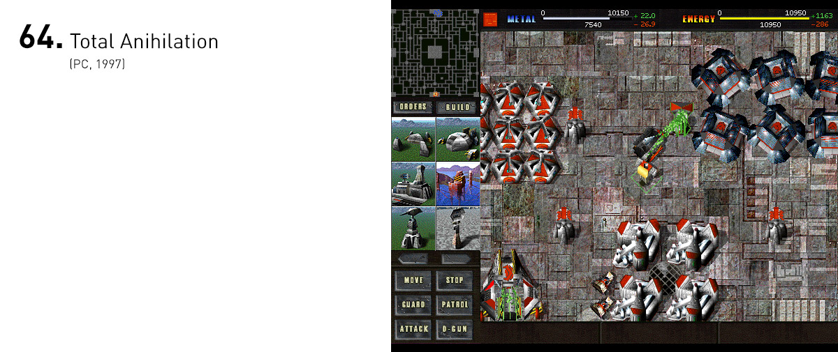 Ao atribuir a construção e expansão da base a uma unidade móvel única, controlada pelo jogador, Total Annihilation deu novos ares ao gênero de estratégia em tempo real, além de ter impressionado com seus gráficos em 3D. foi uma grande contribuição ao gênero de estratégia em tempo real.