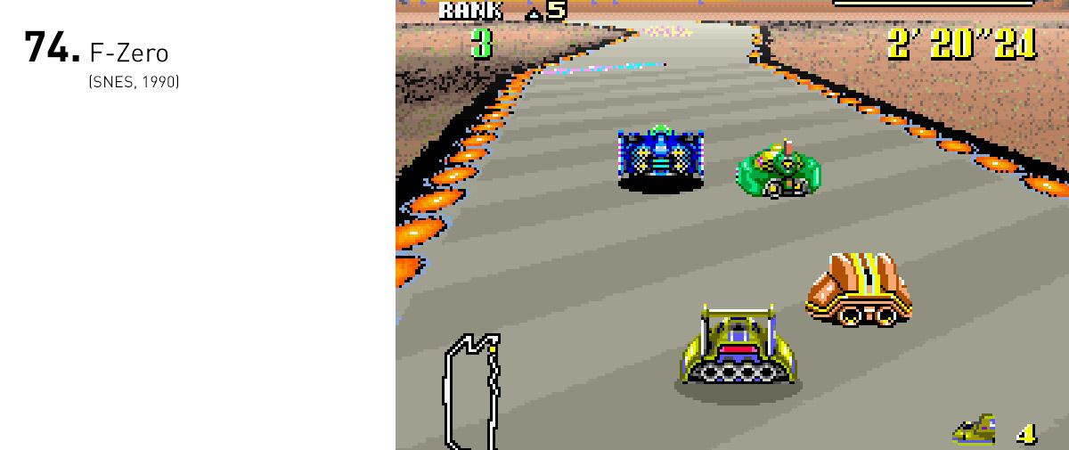 Com sua ação intensa, F-Zero era, no início da década de 90, sinônimo do que havia de mais moderno, veloz e poderoso nos videogames.