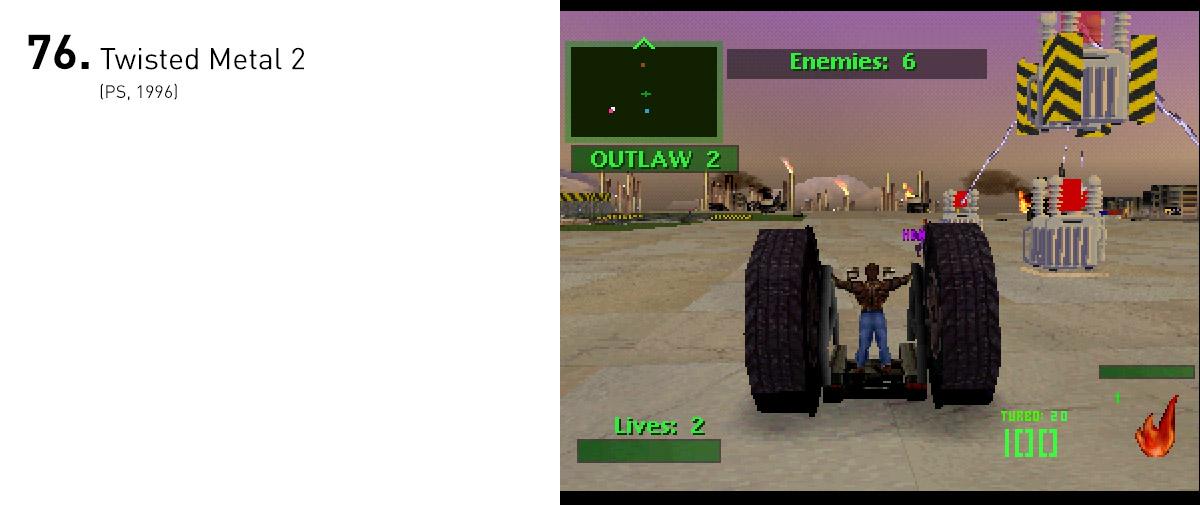 Mesmo sem a trilha sonora excelente do terceiro jogo, Twisted Metal 2 foi um dos mais lucrativos da série, vendendo mais de 1,7 milhão de unidades só nos Estados Unidos.