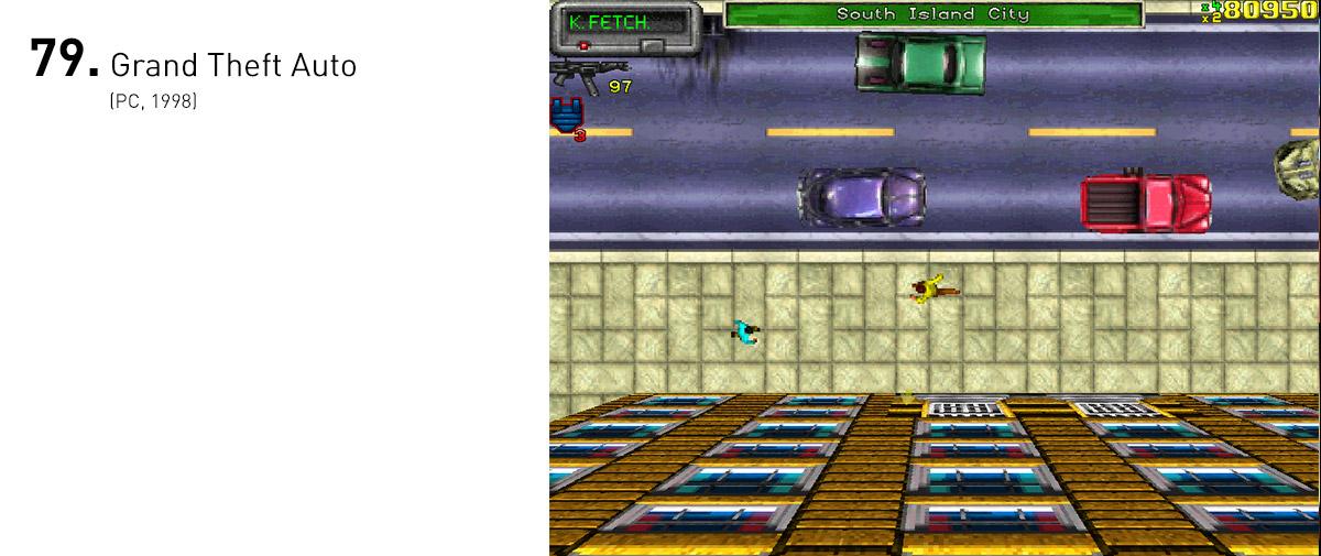Grand Theft Auto surpreendeu e polemizou nas mesmas proporções, dando ao jogador um grau de liberdade enorme em sua ampla cidade, que invariavelmente o levava a cometer as maiores atrocidades.