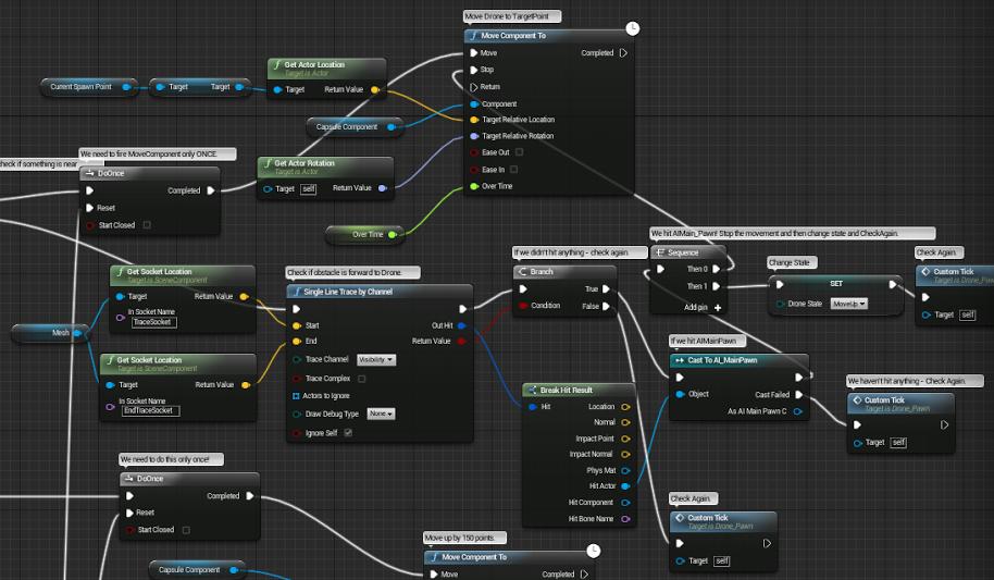 A Unreal Engine 4 torna a programação mais visual e amigável