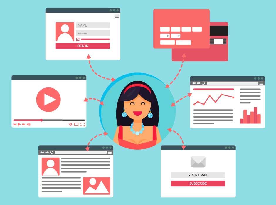 Il remarketing è uno strumento pubblicitario che permette di riproporre un annuncio pubblicitario ad un utente a seguito di un'azione che ha eseguito.