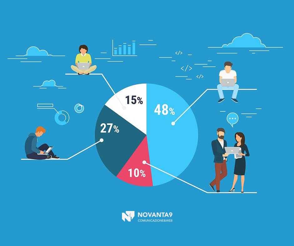 segmentazione-clienti-marketing-comunicazione.jpg