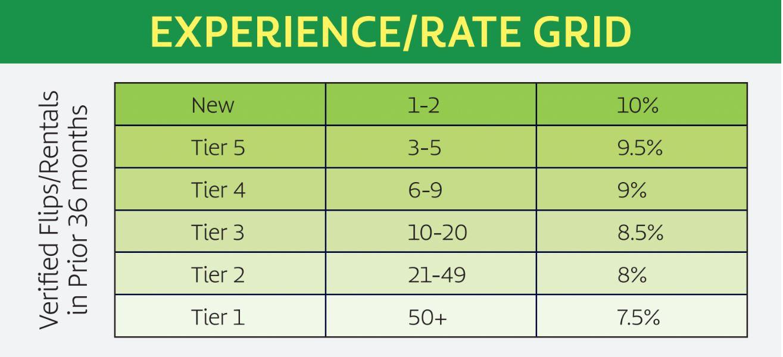 Experience Grid.JPG