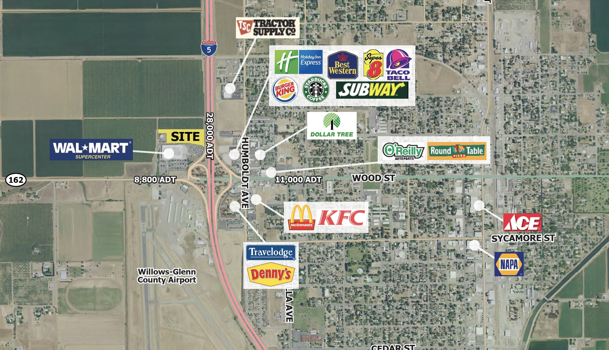 willows-california-commercial-land-for-sale.jpg