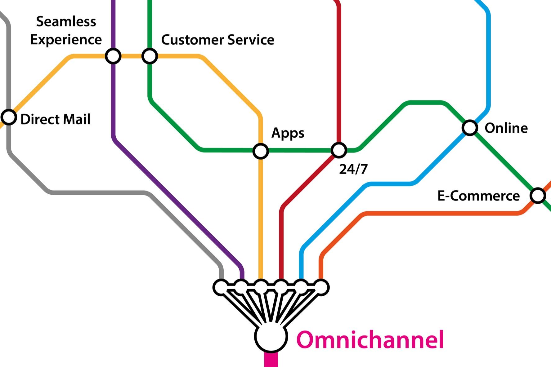 nosotros - Somos una empresa omnicanal especializada en la captación y servicio de clientes.
