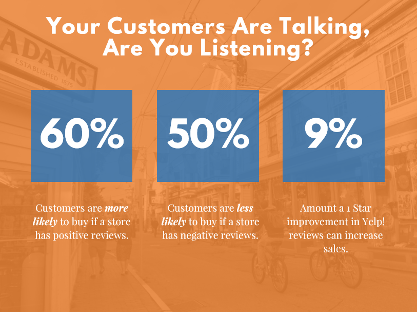 Your customers are talking infographic.png