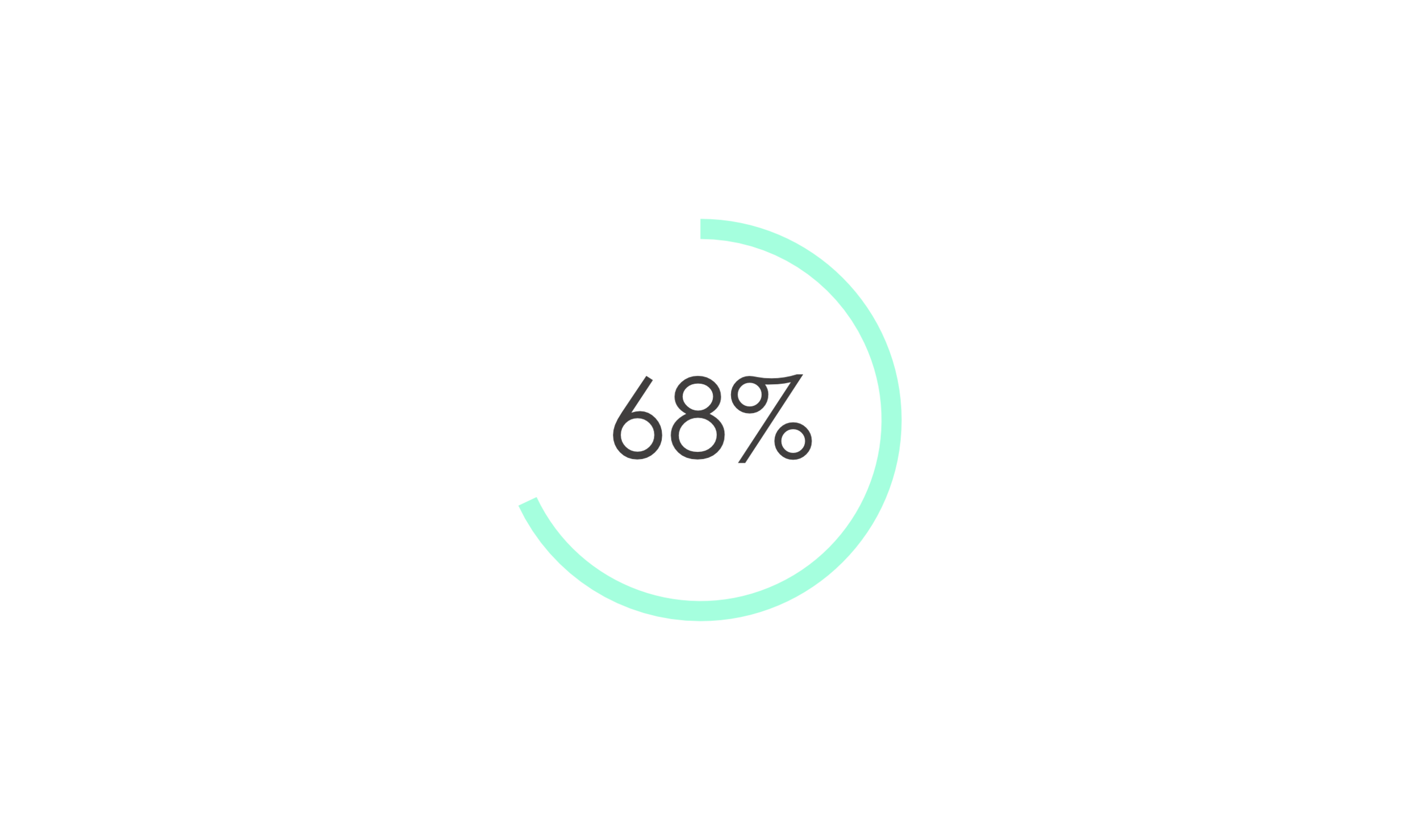 68% pie.png