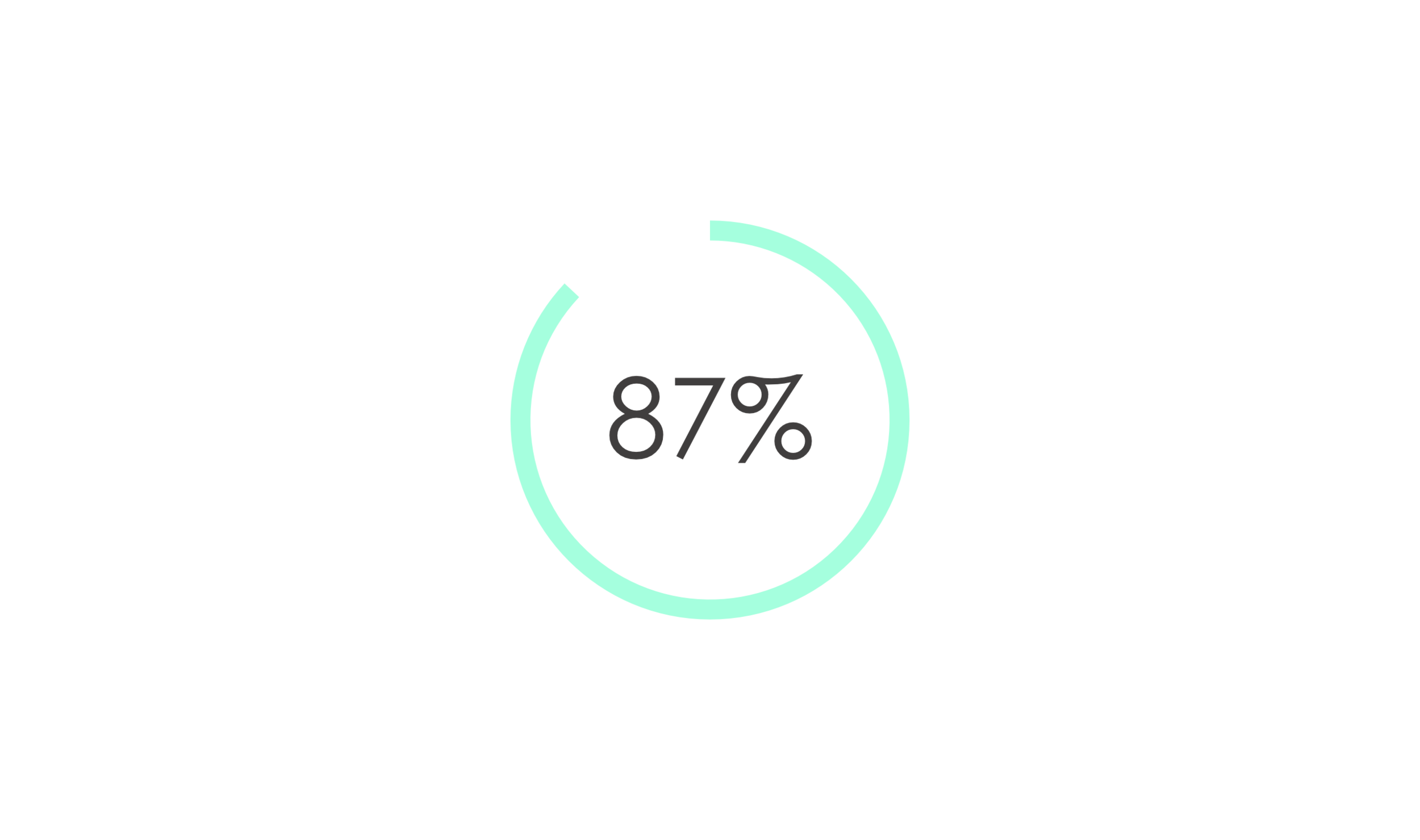87% pie.png