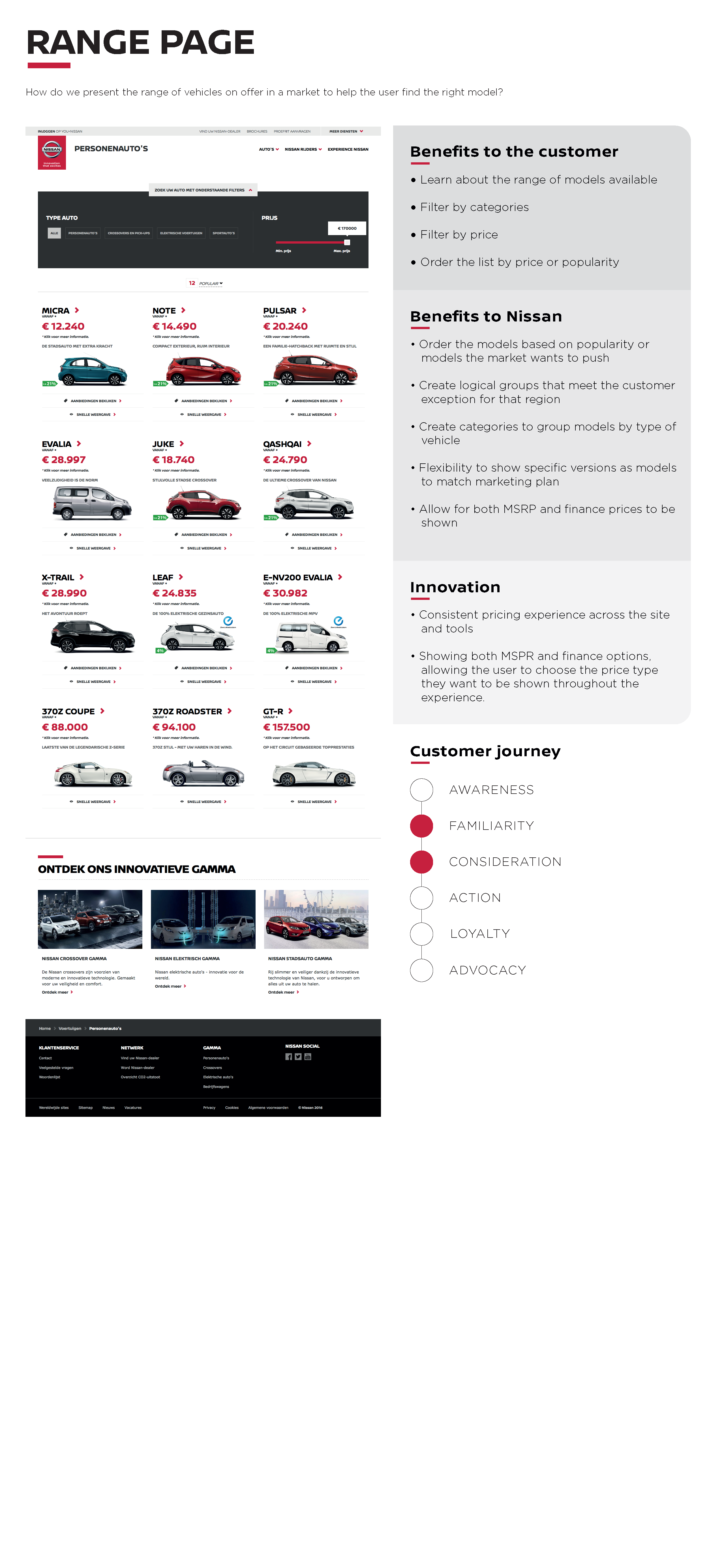 NISSAN POSTER_Page_3.png