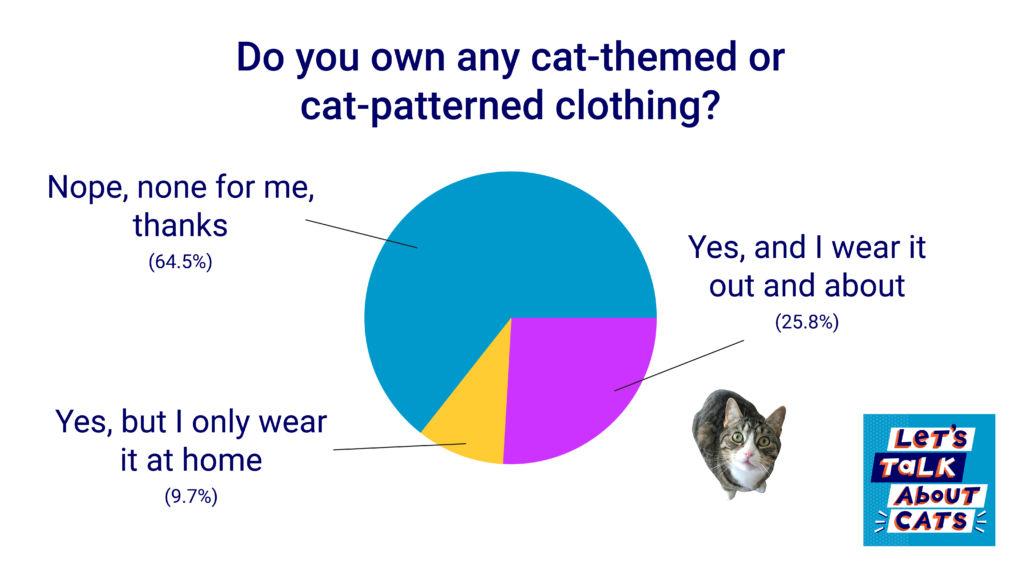 cat-chart-9.jpg
