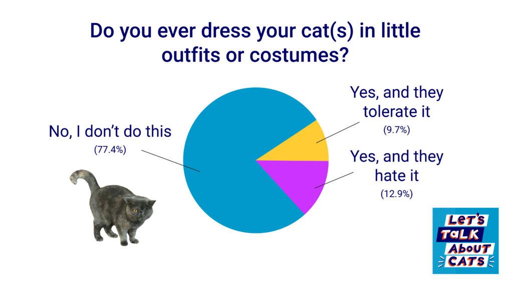 cat-chart-10.jpg