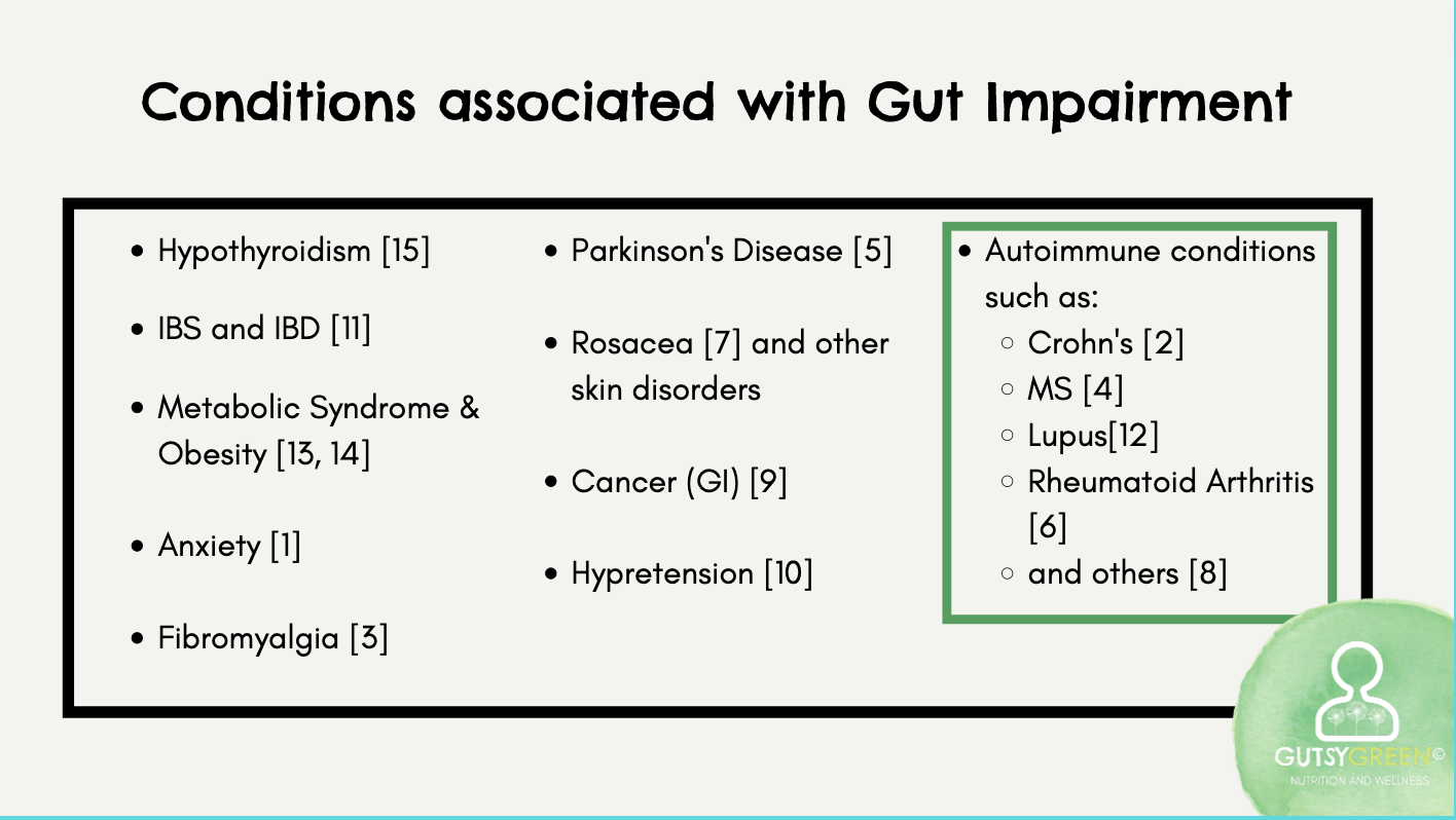 chronic conditions associated with gut impairment