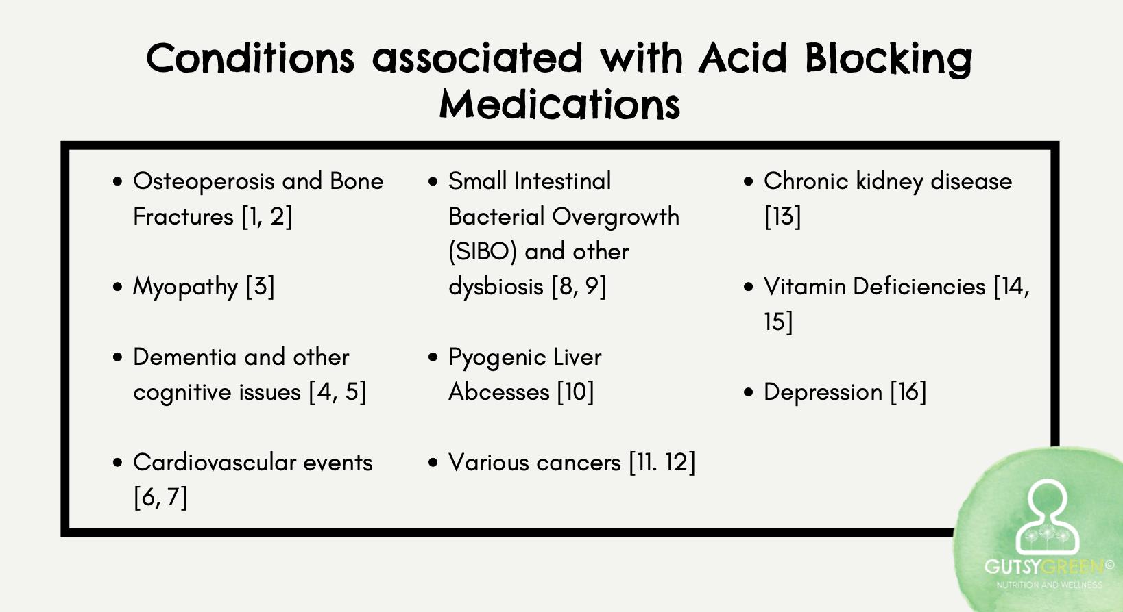 diseases associated with heartburn meds