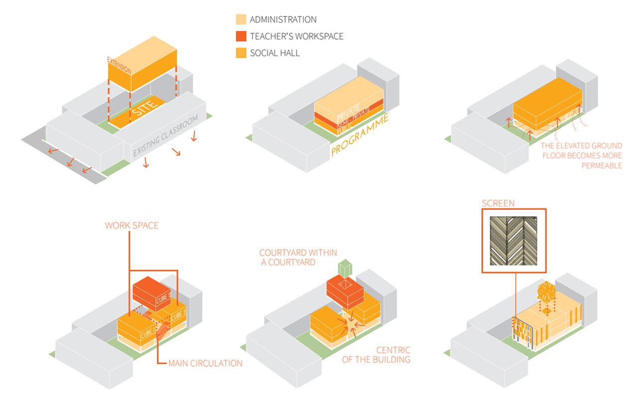 TC_Detail_Diagram-Process1.jpg