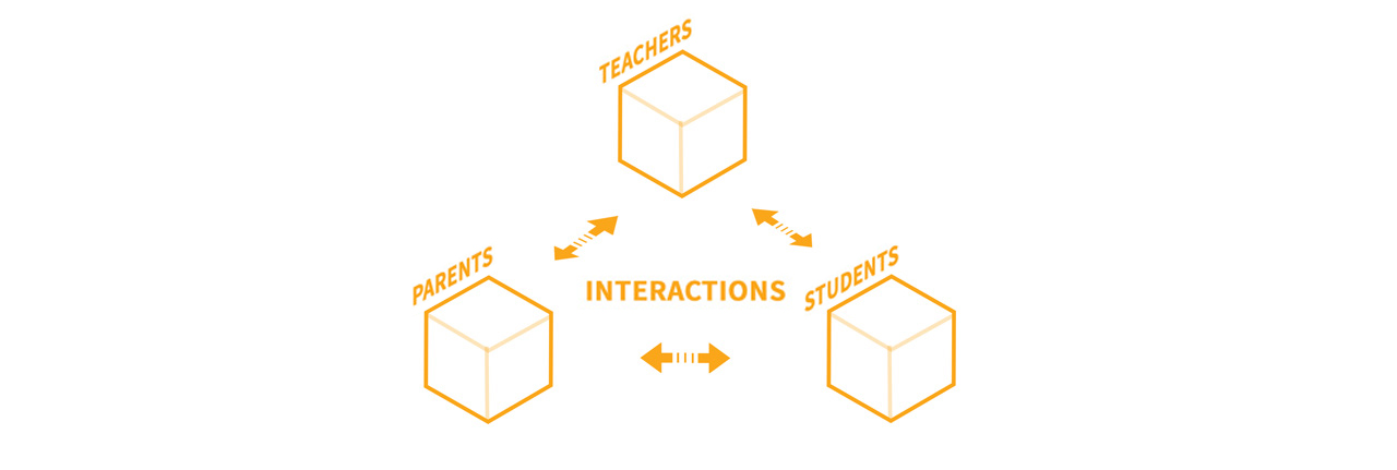 TC_Detail_Diagram-Process2b.jpg