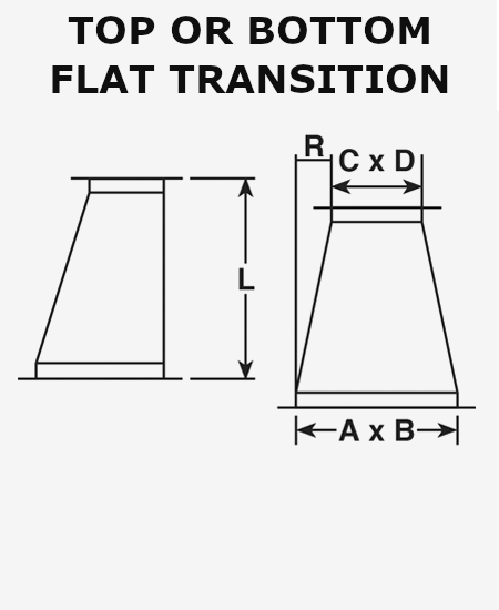 Text Flat or Bottom Flat Transition.png