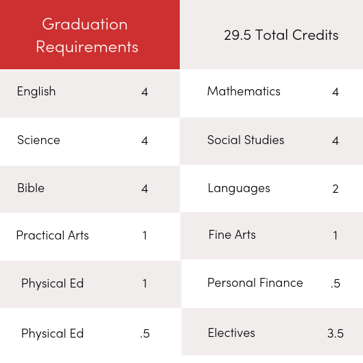 Copy of Grade Level (4).png