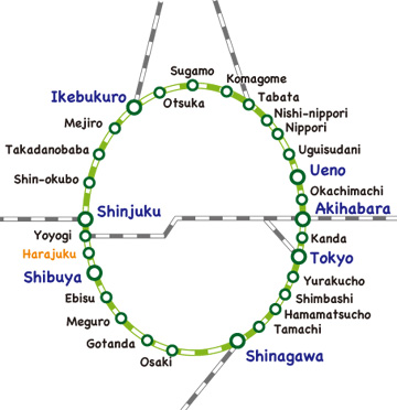 Every Stop on the JR Yamanote Loop Line