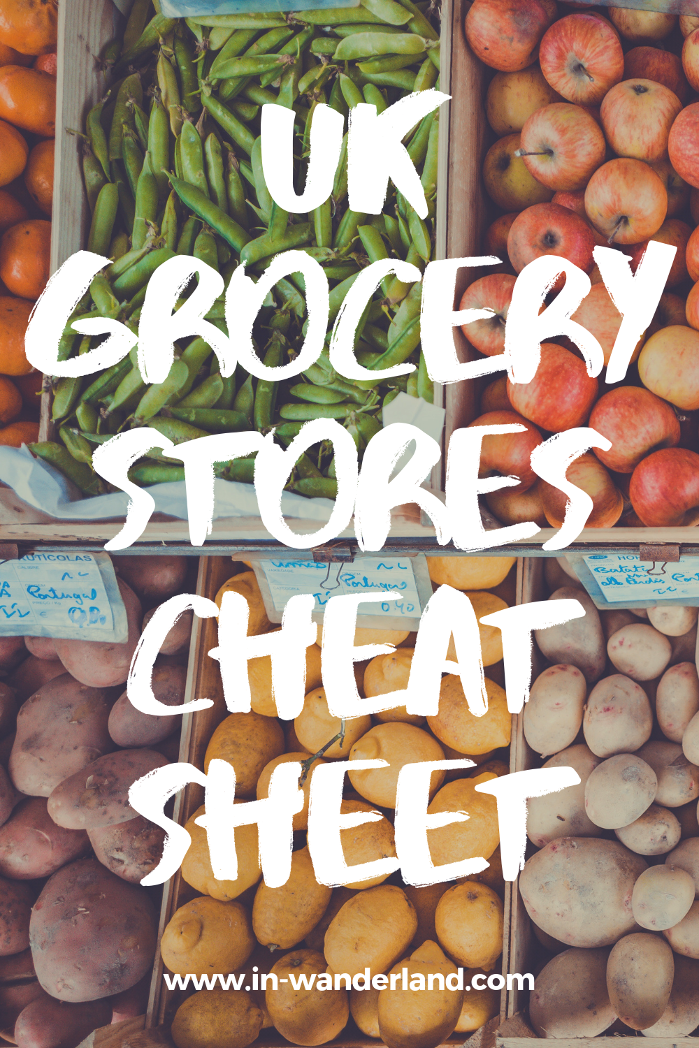 A Guide to UK Supermarket Chains