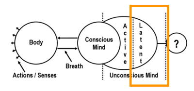 circle-chart-latent-unconscious.jpg