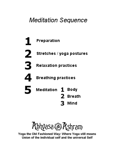 systematic-meditation-sequence.jpg