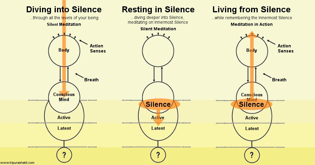 circle-chart-dive-to-silence5.png