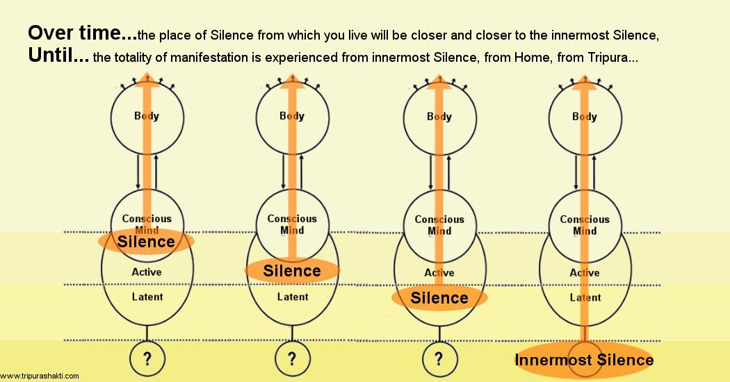 circle-chart-dive-to-silence3.png