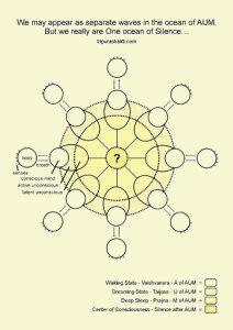 flower-circle-diagram-colored-small-212x300.jpg