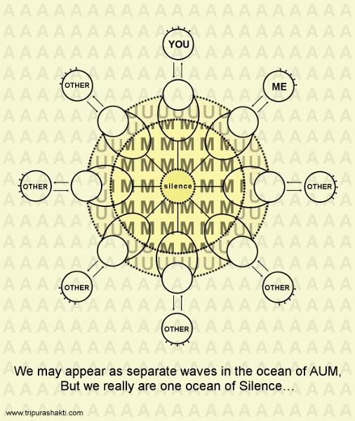 flower-circle-diagram-big.jpg