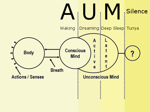 circle-chart-small-AUM.png